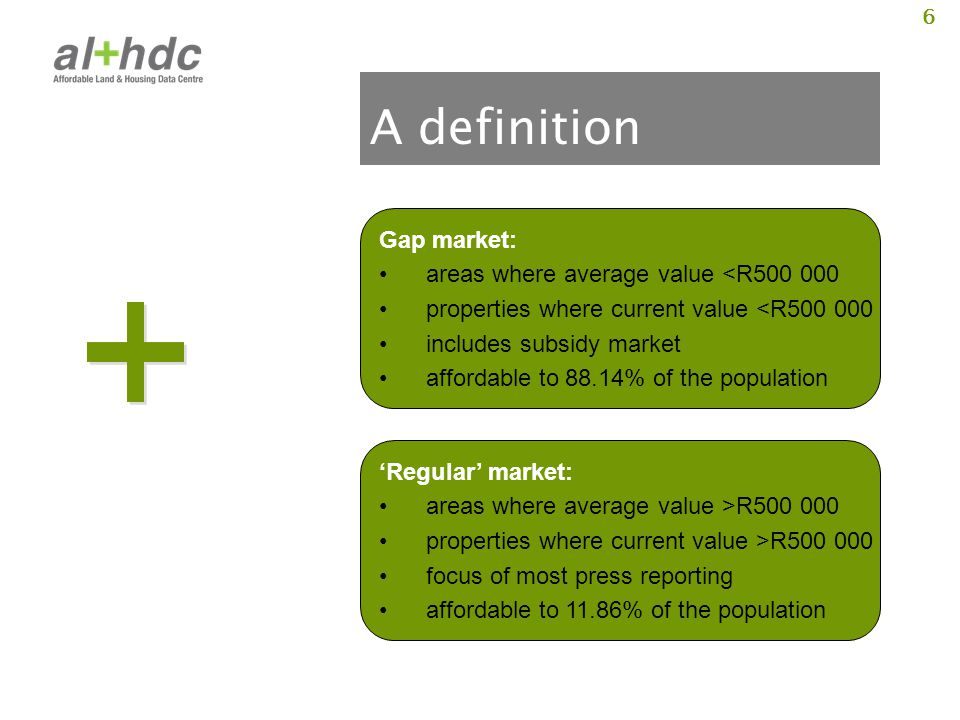 6 A definition Gap market: areas where average value <R500 000 properties where current value <R500 000 includes subsidy market affordable to 88.14% of the population 'Regular' market: areas where average value >R500 000 properties where current value >R500 000 focus of most press reporting affordable to 11.86% of the population