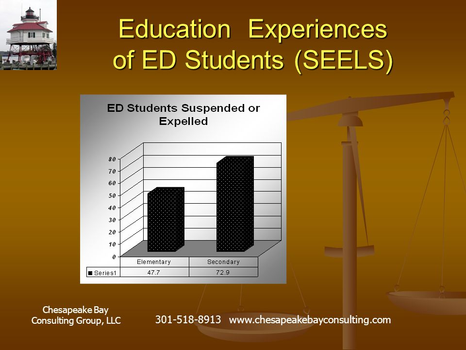 Chesapeake Bay Consulting Group, LLC 301-518-8913 www.chesapeakebayconsulting.com Education Experiences of ED Students (SEELS)