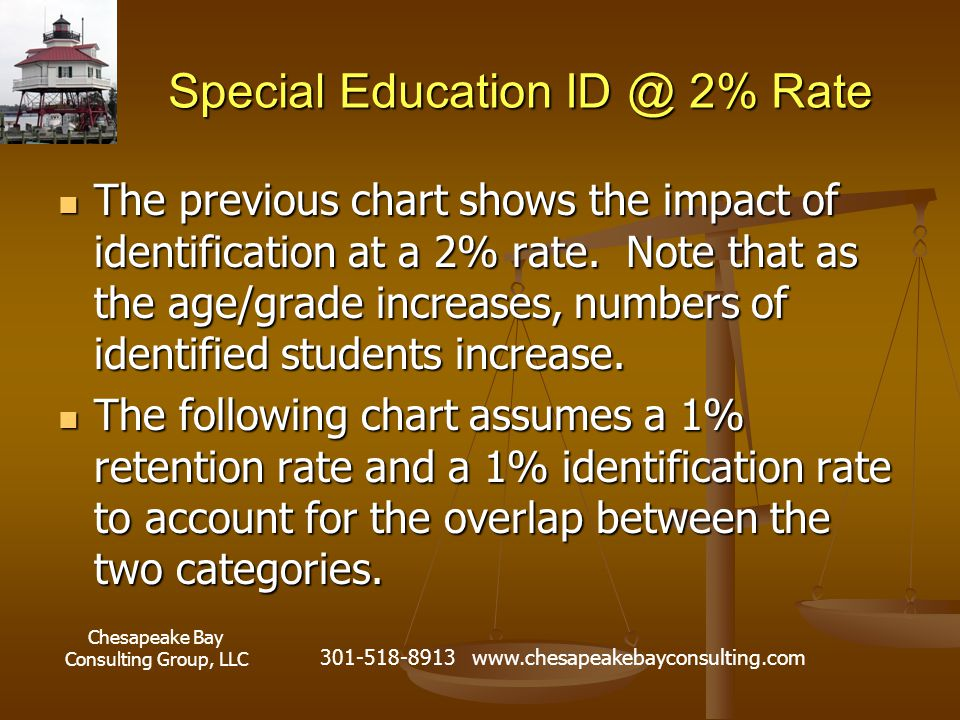 Chesapeake Bay Consulting Group, LLC 301-518-8913 www.chesapeakebayconsulting.com Special Education ID @ 2% Rate The previous chart shows the impact o