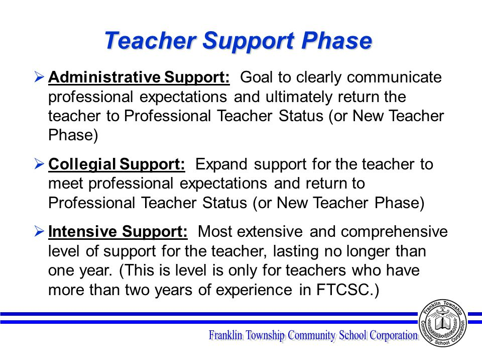 Teacher Support Phase  Administrative Support: Goal to clearly communicate professional expectations and ultimately return the teacher to Professional Teacher Status (or New Teacher Phase)  Collegial Support: Expand support for the teacher to meet professional expectations and return to Professional Teacher Status (or New Teacher Phase)  Intensive Support: Most extensive and comprehensive level of support for the teacher, lasting no longer than one year.