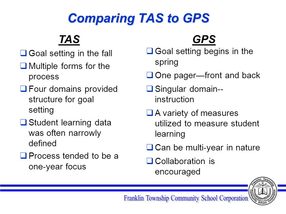 Comparing TAS to GPS TAS  Goal setting in the fall  Multiple forms for the process  Four domains provided structure for goal setting  Student lear