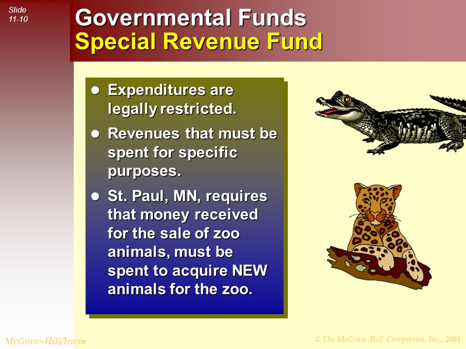 © The McGraw-Hill Companies, Inc., 2004 Slide 11-11 McGraw-Hill/Irwin Governmental Funds Capital Projects Fund Used to account for costs to acquire or build major governmental facilities.