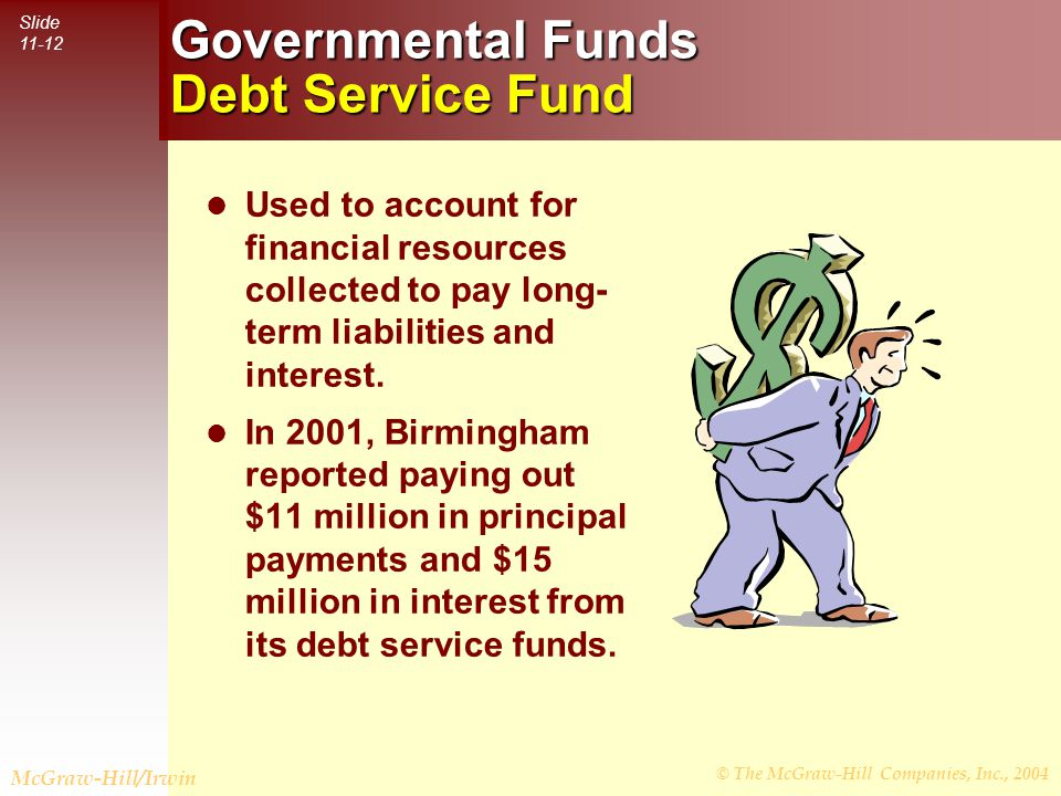 © The McGraw-Hill Companies, Inc., 2004 Slide 11-12 McGraw-Hill/Irwin Governmental Funds Debt Service Fund Used to account for financial resources collected to pay long- term liabilities and interest.
