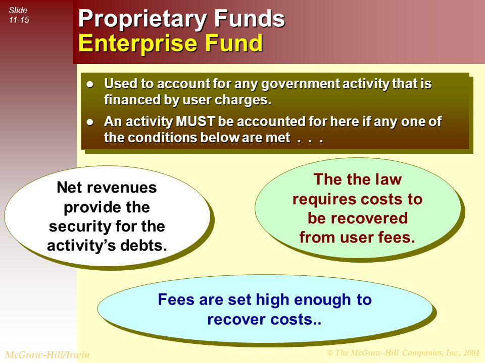 © The McGraw-Hill Companies, Inc., 2004 Slide 11-15 McGraw-Hill/Irwin Proprietary Funds Enterprise Fund Used to account for any government activity that is financed by user charges.