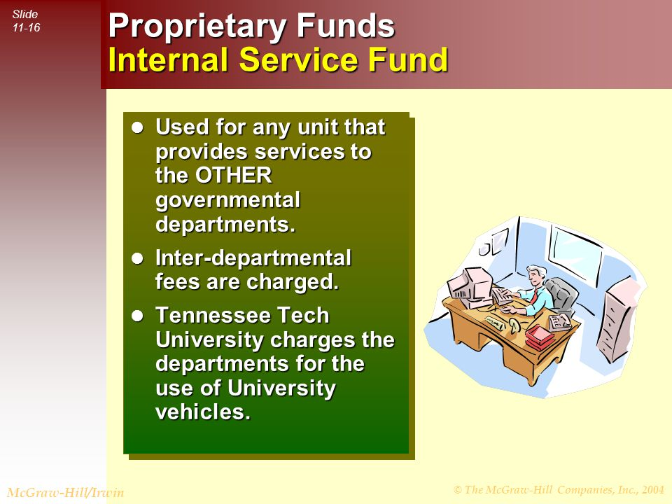 © The McGraw-Hill Companies, Inc., 2004 Slide 11-16 McGraw-Hill/Irwin Proprietary Funds Internal Service Fund Used for any unit that provides services to the OTHER governmental departments.