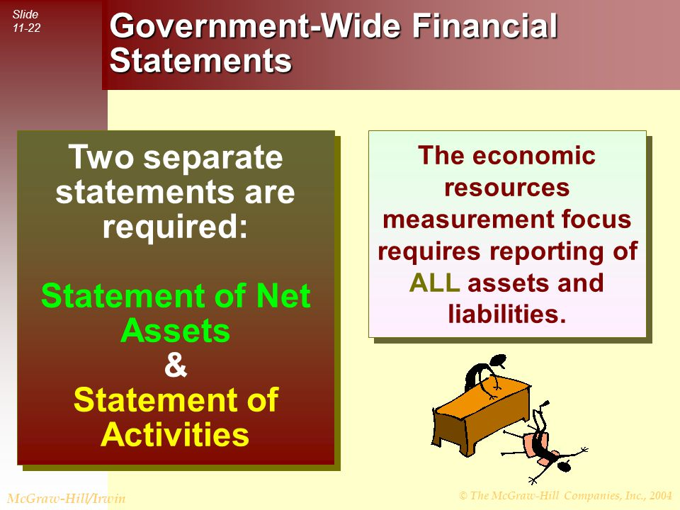 © The McGraw-Hill Companies, Inc., 2004 Slide 11-22 McGraw-Hill/Irwin Government-Wide Financial Statements Two separate statements are required: Statement of Net Assets & Statement of Activities Two separate statements are required: Statement of Net Assets & Statement of Activities The economic resources measurement focus requires reporting of ALL assets and liabilities.