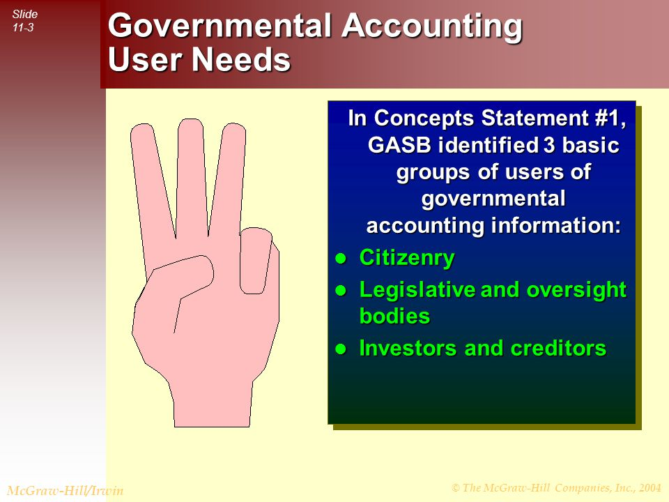 © The McGraw-Hill Companies, Inc., 2004 Slide 11-4 McGraw-Hill/Irwin Government-wide Financial Statements GASB Statement No.