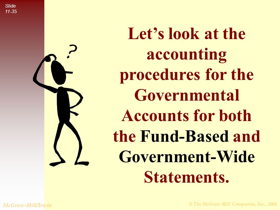 © The McGraw-Hill Companies, Inc., 2004 Slide 11-36 McGraw-Hill/Irwin Recording Budgetary Entries Purposes of the budget, per the GASB: 1.