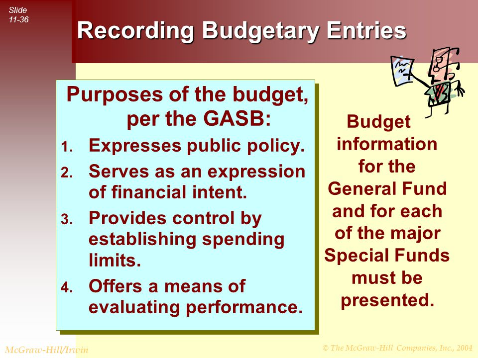 © The McGraw-Hill Companies, Inc., 2004 Slide 11-37 McGraw-Hill/Irwin Prepare the journal entry to record the Special Revenue Fund budget.