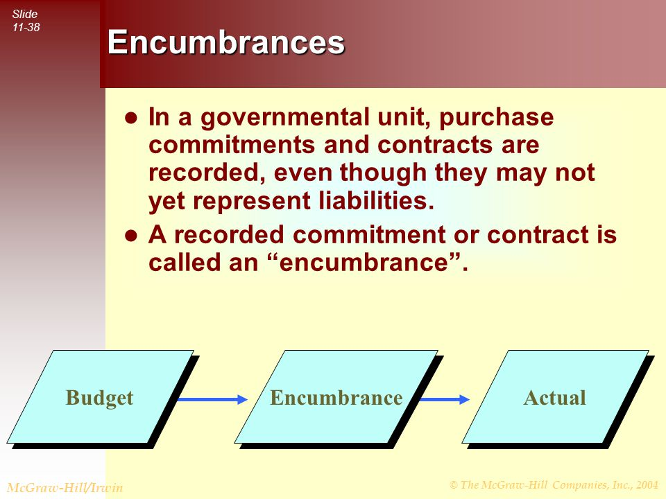 © The McGraw-Hill Companies, Inc., 2004 Slide 11-38 McGraw-Hill/Irwin Budget Encumbrance Actual Encumbrances In a governmental unit, purchase commitments and contracts are recorded, even though they may not yet represent liabilities.