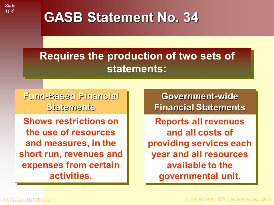 © The McGraw-Hill Companies, Inc., 2004 Slide 11-5 McGraw-Hill/Irwin Reporting Diverse Governmental Activities - Fund Accounting Governmental units have many different types of activities.