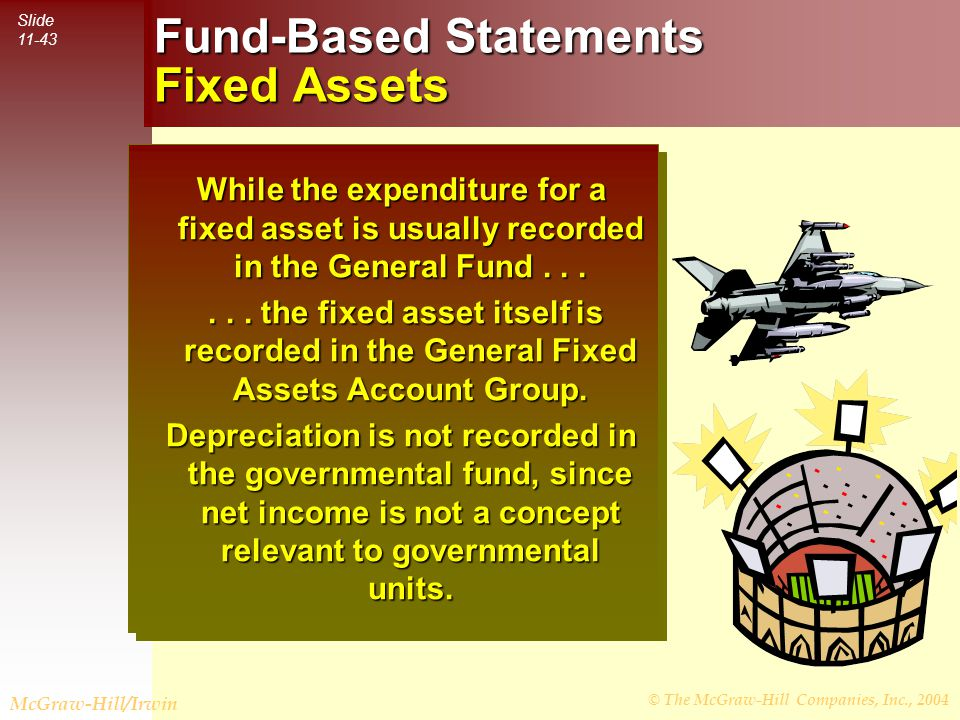 © The McGraw-Hill Companies, Inc., 2004 Slide 11-44 McGraw-Hill/Irwin Government-Wide Statements Fixed Assets Historically, recording of fixed assets in the General Fixed Assets Account Group was optional.