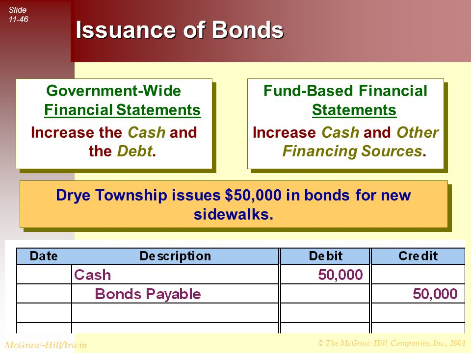 © The McGraw-Hill Companies, Inc., 2004 Slide 11-46 McGraw-Hill/Irwin Prepare the journal entry to record the bonds for government-wide statements.