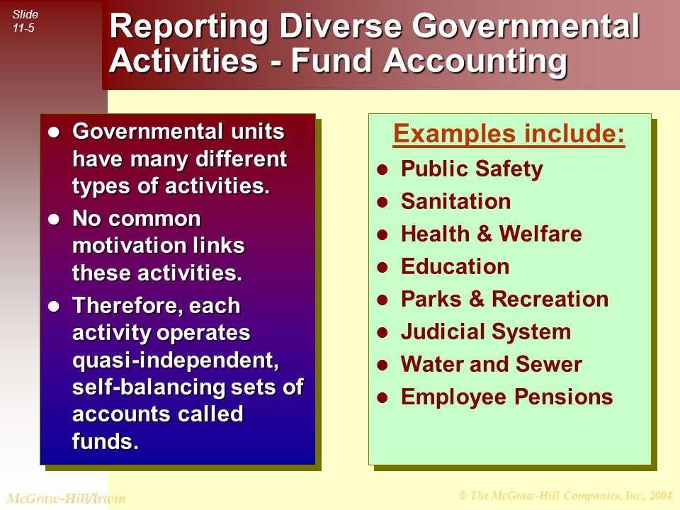 © The McGraw-Hill Companies, Inc., 2004 Slide 11-6 McGraw-Hill/Irwin Accountability and Governmental Accounting Governmental Accounting Statements attempt to answer 3 questions related to accountability: Where did the financial resources come from.