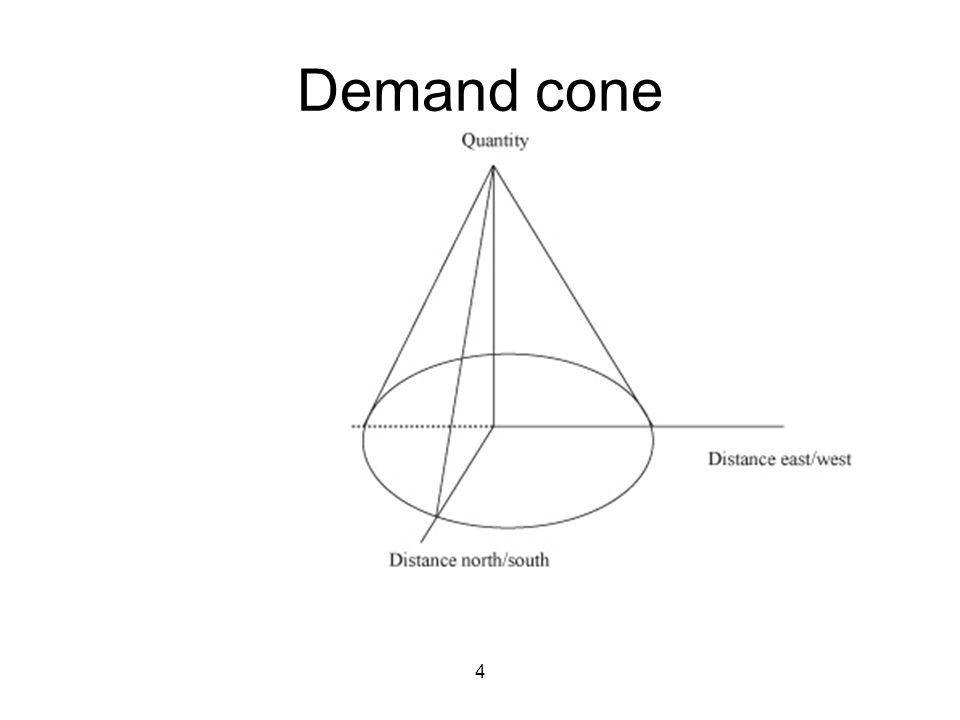 4 Demand cone