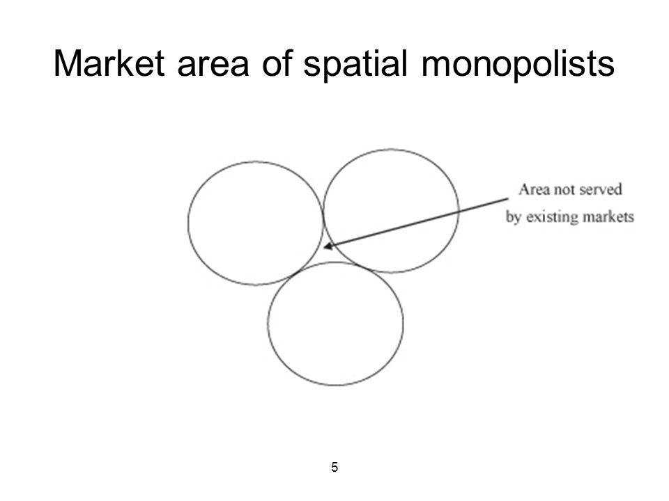 5 Market area of spatial monopolists