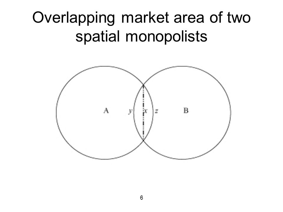 6 Overlapping market area of two spatial monopolists