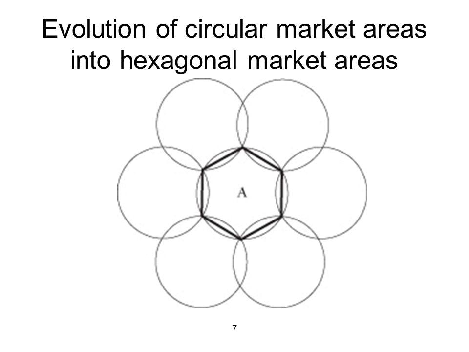 7 Evolution of circular market areas into hexagonal market areas
