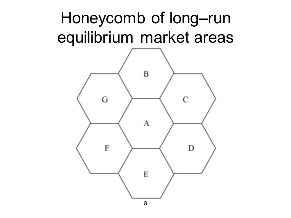 8 Honeycomb of long–run equilibrium market areas