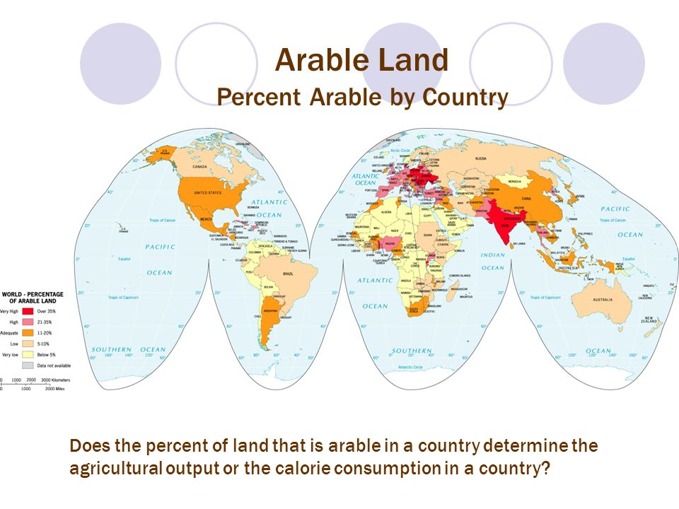 Arable Land Percent Arable by Country Does the percent of land that is arable in a country determine the agricultural output or the calorie consumptio