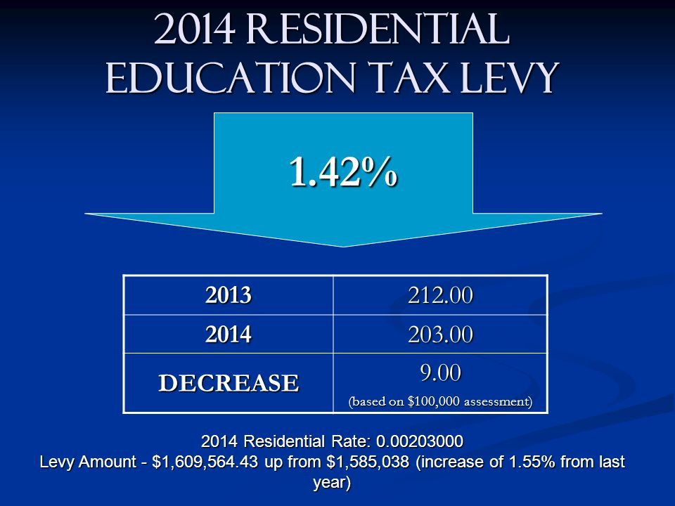 2014 RESIDENTIAL EDUCATION TAX LEVY 2014 Residential Rate: 0.00203000 Levy Amount - $1,609,564.43 up from $1,585,038 (increase of 1.55% from last year