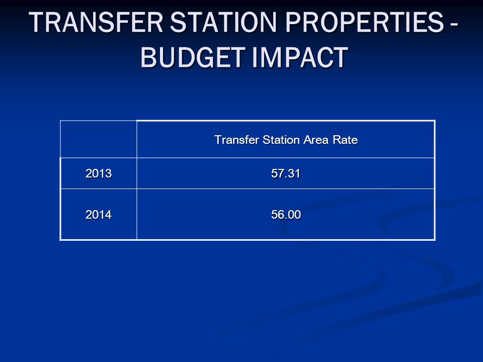 TRANSFER STATION PROPERTIES - BUDGET IMPACT Transfer Station Area Rate 201357.31 201456.00