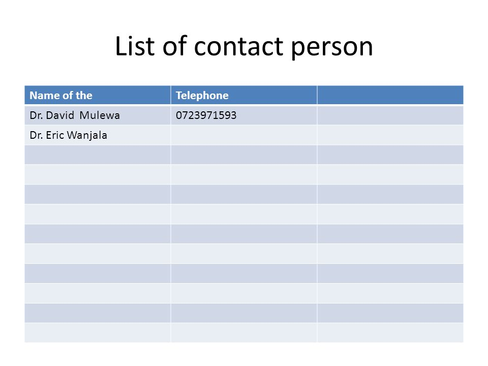 List of contact person Name of theTelephone Dr. David Mulewa0723971593 Dr. Eric Wanjala