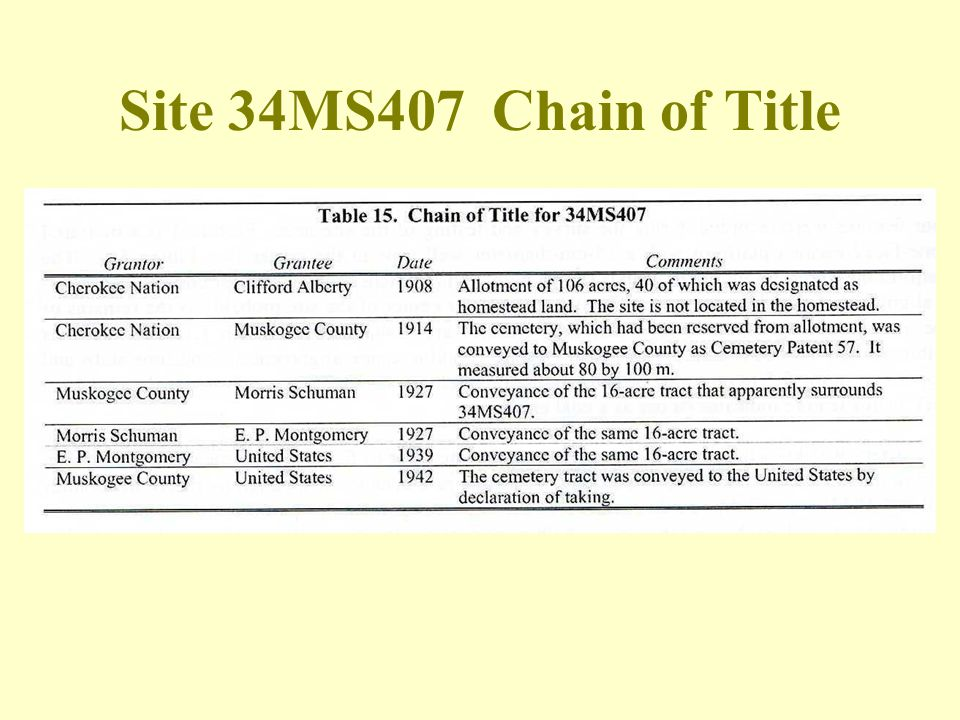 Site 34MS407 Chain of Title