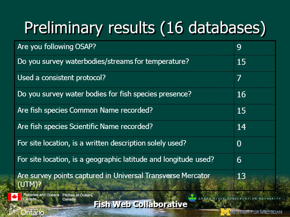 Fish Web Collaborative Preliminary results (16 databases) Are you following OSAP.