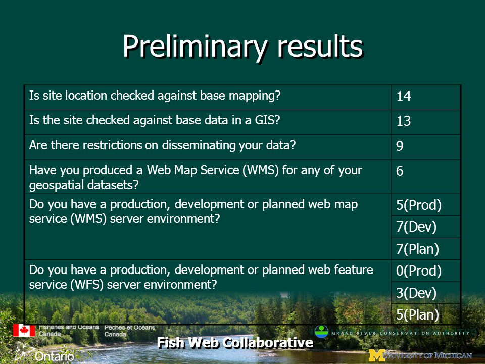 Fish Web Collaborative Preliminary results Is site location checked against base mapping? 14 Is the site checked against base data in a GIS? 13 Are th
