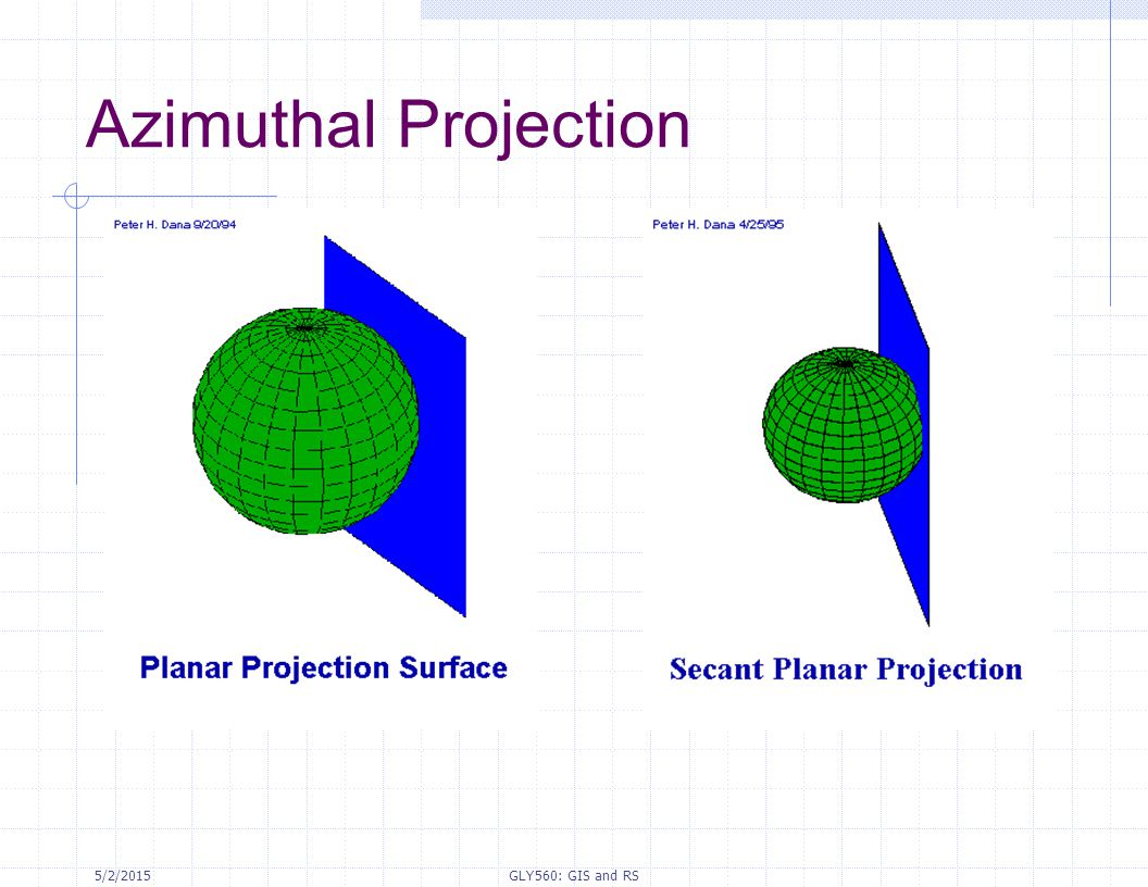 5/2/2015GLY560: GIS and RS Azimuthal Projection