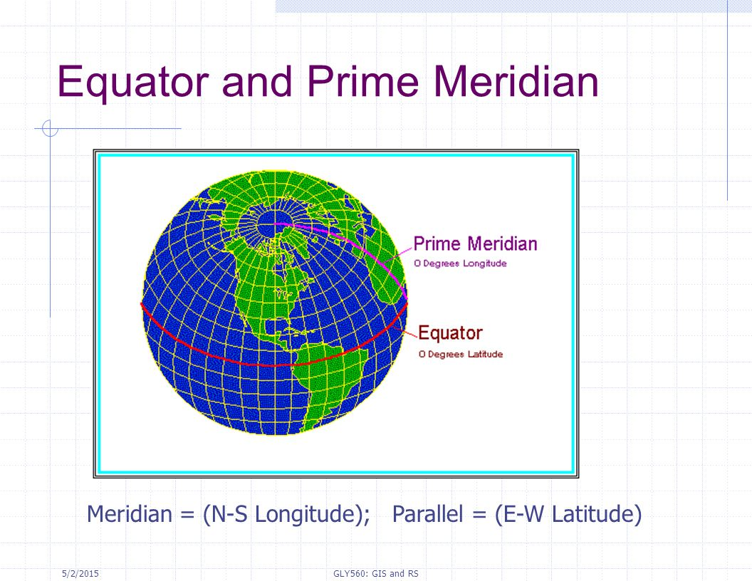 5/2/2015GLY560: GIS and RS Equator and Prime Meridian Meridian = (N-S Longitude); Parallel = (E-W Latitude)