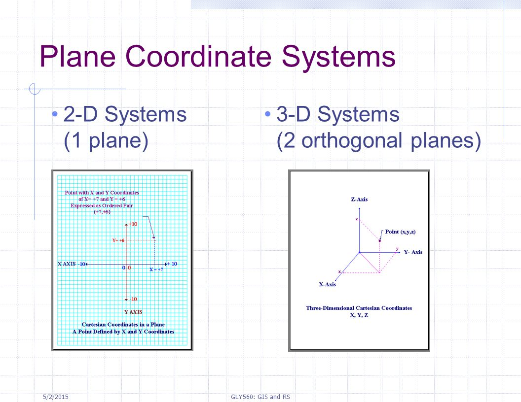 5/2/2015GLY560: GIS and RS Plane Coordinate Systems 2-D Systems (1 plane) 3-D Systems (2 orthogonal planes)
