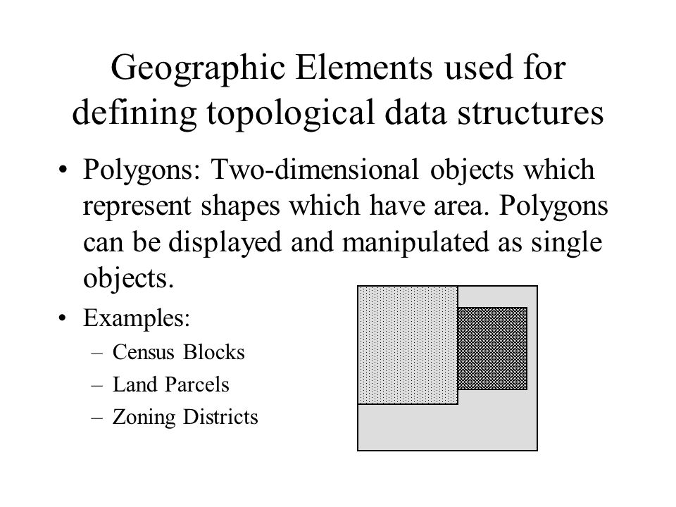 Geographic Elements used for defining topological data structures Polygons: Two-dimensional objects which represent shapes which have area.