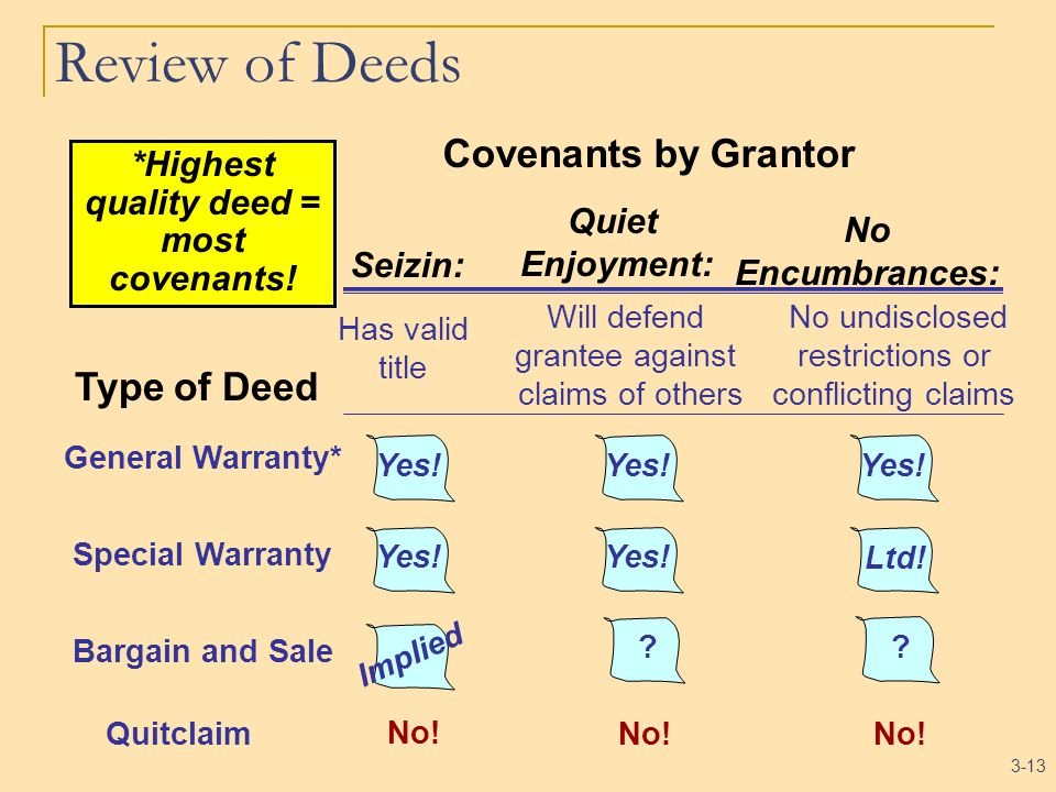3-13 *Highest quality deed = most covenants.