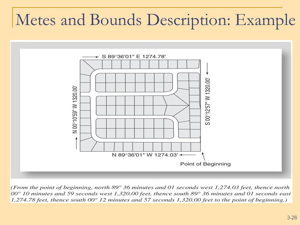 3-26 Metes and Bounds Description: Example
