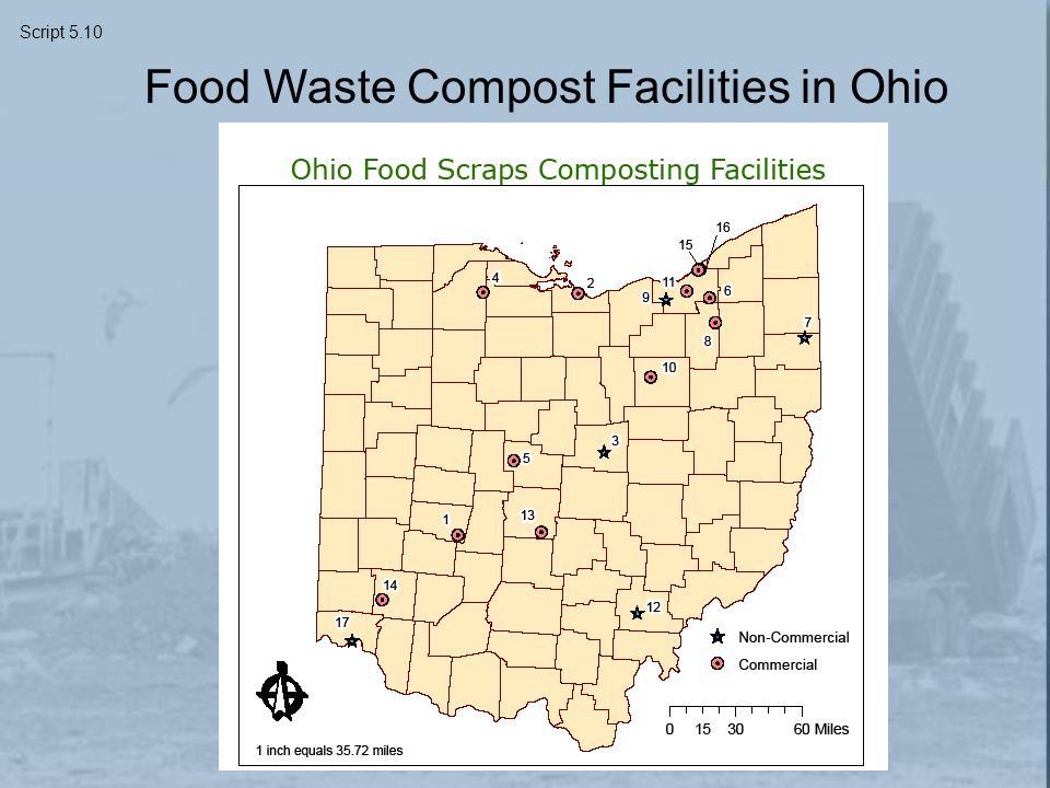 Food Waste Compost Facilities in Ohio Script 5.10