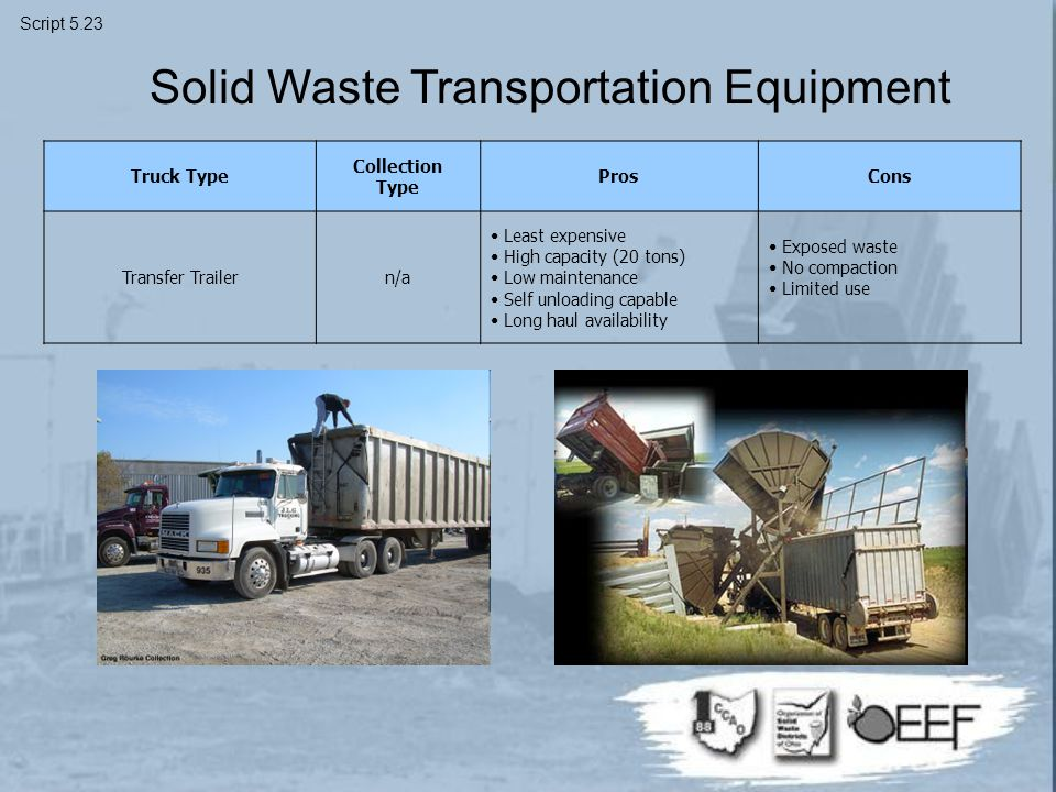 Truck Type Collection Type ProsCons Transfer Trailern/a Least expensive High capacity (20 tons) Low maintenance Self unloading capable Long haul availability Exposed waste No compaction Limited use Solid Waste Transportation Equipment Script 5.23
