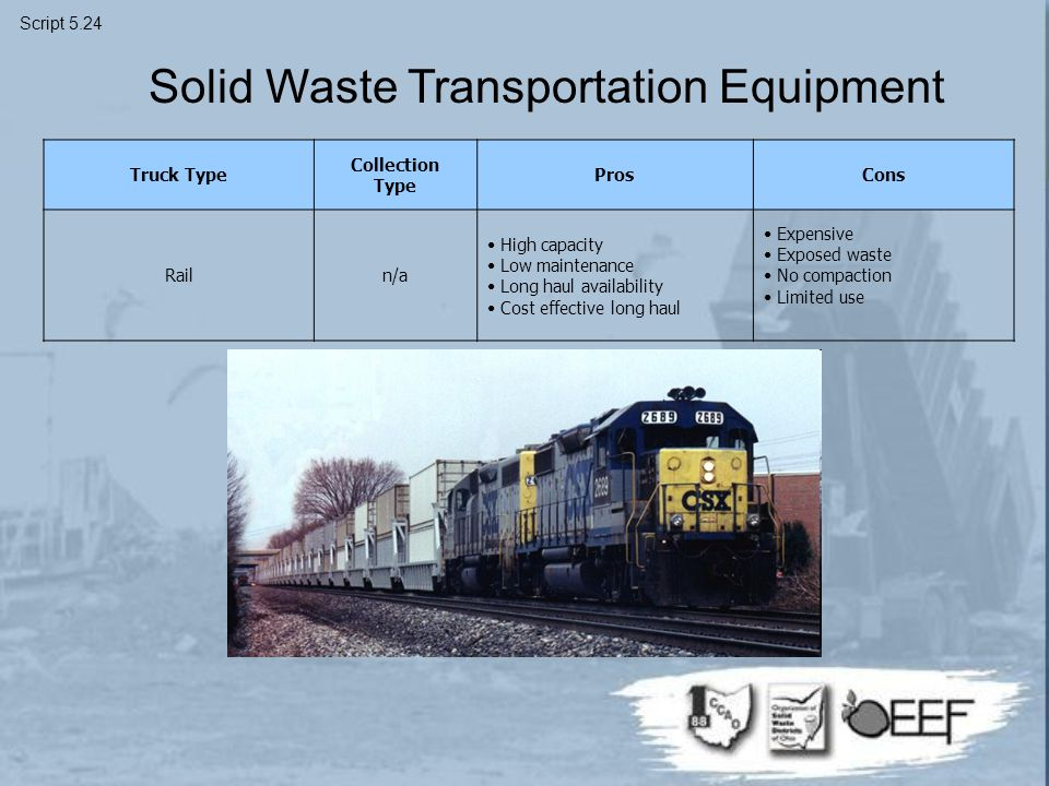 Truck Type Collection Type ProsCons Railn/a High capacity Low maintenance Long haul availability Cost effective long haul Expensive Exposed waste No compaction Limited use Solid Waste Transportation Equipment Script 5.24