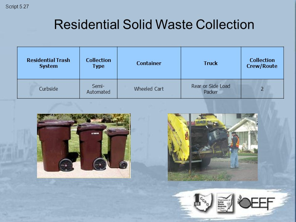 Residential Trash System Collection Type ContainerTruck Collection Crew/Route Curbside Semi- Automated Wheeled Cart Rear or Side Load Packer 2 Residential Solid Waste Collection Script 5.27