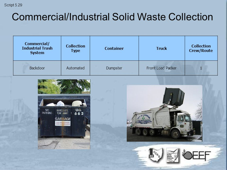 Commercial/ Industrial Trash System Collection Type ContainerTruck Collection Crew/Route BackdoorAutomatedDumpsterFront Load Packer1 Commercial/Industrial Solid Waste Collection Script 5.29