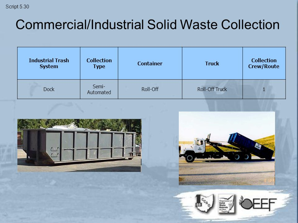 Industrial Trash System Collection Type ContainerTruck Collection Crew/Route Dock Semi- Automated Roll-OffRoll-Off Truck1 Commercial/Industrial Solid Waste Collection Script 5.30