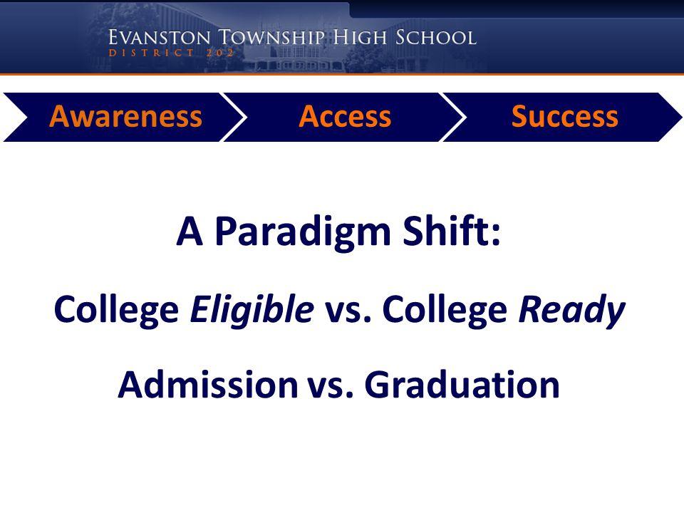 A Paradigm Shift: College Eligible vs. College Ready Admission vs.