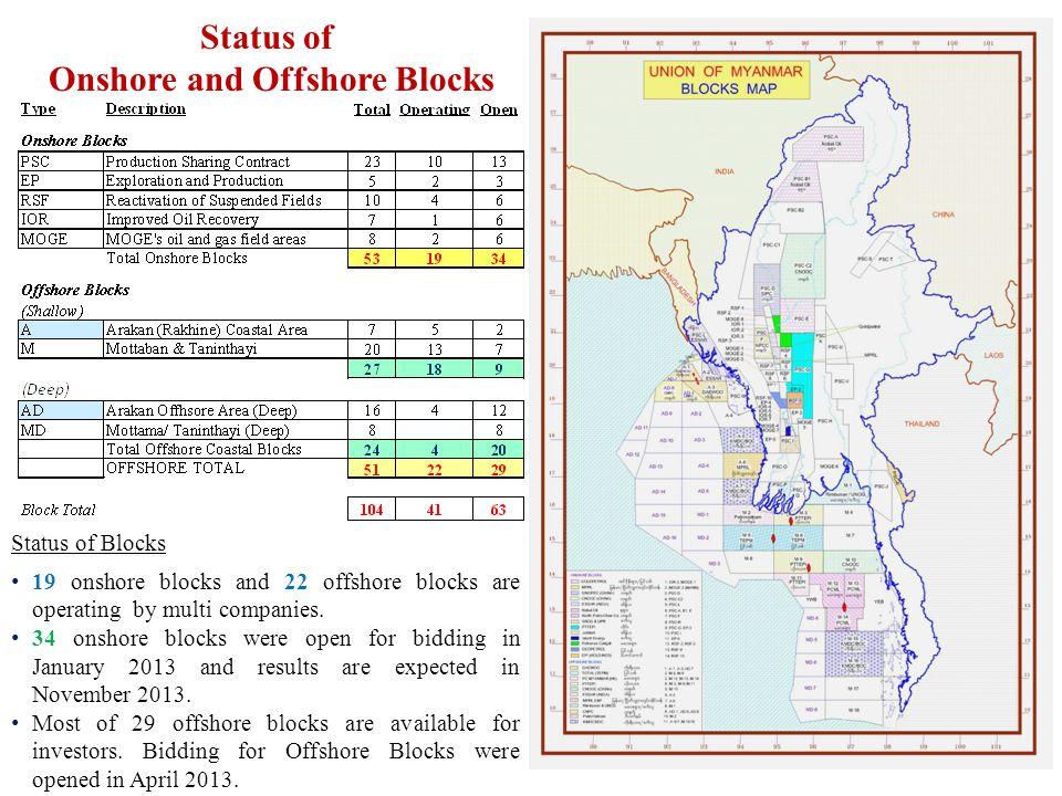 Status of Onshore and Offshore Blocks Status of Blocks 19 onshore blocks and 22 offshore blocks are operating by multi companies. 34 onshore blocks we