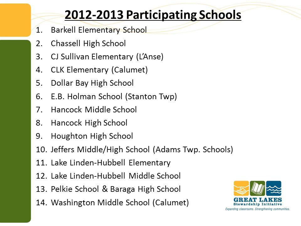 2012-2013 Participating Schools 1.Barkell Elementary School 2.Chassell High School 3.CJ Sullivan Elementary (L'Anse) 4.CLK Elementary (Calumet) 5.Doll