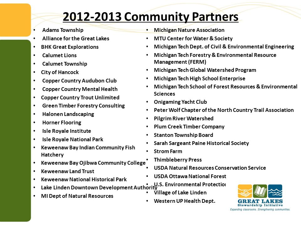 Adams Township Alliance for the Great Lakes BHK Great Explorations Calumet Lions Calumet Township City of Hancock Copper Country Audubon Club Copper Country Mental Health Copper Country Trout Unlimited Green Timber Forestry Consulting Halonen Landscaping Horner Flooring Isle Royale Institute Isle Royale National Park Keweenaw Bay Indian Community Fish Hatchery Keweenaw Bay Ojibwa Community College Keweenaw Land Trust Keweenaw National Historical Park Lake Linden Downtown Development Authority MI Dept of Natural Resources 2012-2013 Community Partners Michigan Nature Association MTU Center for Water & Society Michigan Tech Dept.