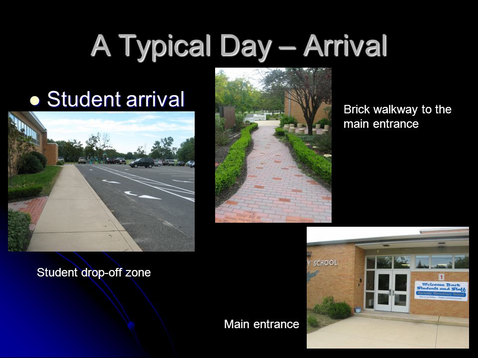 A Typical Day – School Times Doors open at 8:45am (first bell) Doors open at 8:45am (first bell) 9:00am school begins (in their seats) 9:00am school begins (in their seats) 8:45-9:00 Attendance, announcements, and lunch count 8:45-9:00 Attendance, announcements, and lunch count 9:00-12:00 Academic focus (LAL, Math, Social Studies, TDPE, Science and snack) 9:00-12:00 Academic focus (LAL, Math, Social Studies, TDPE, Science and snack) 12:00-12:30 Lunch in the classroom 12:00-12:30 Lunch in the classroom 12:30-1:30 Academic and center time 12:30-1:30 Academic and center time 1:30-2:10 Specials (Music, Spanish, Art, PE, and Health) 1:30-2:10 Specials (Music, Spanish, Art, PE, and Health) 2:10-3:00 Academic, center time, and pack-up 2:10-3:00 Academic, center time, and pack-up 3:00 Dismissal 3:00 Dismissal