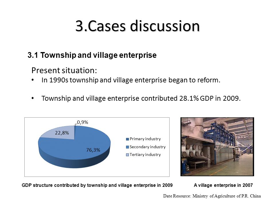 3.Cases discussion Present situation: In 1990s township and village enterprise began to reform. Township and village enterprise contributed 28.1% GDP