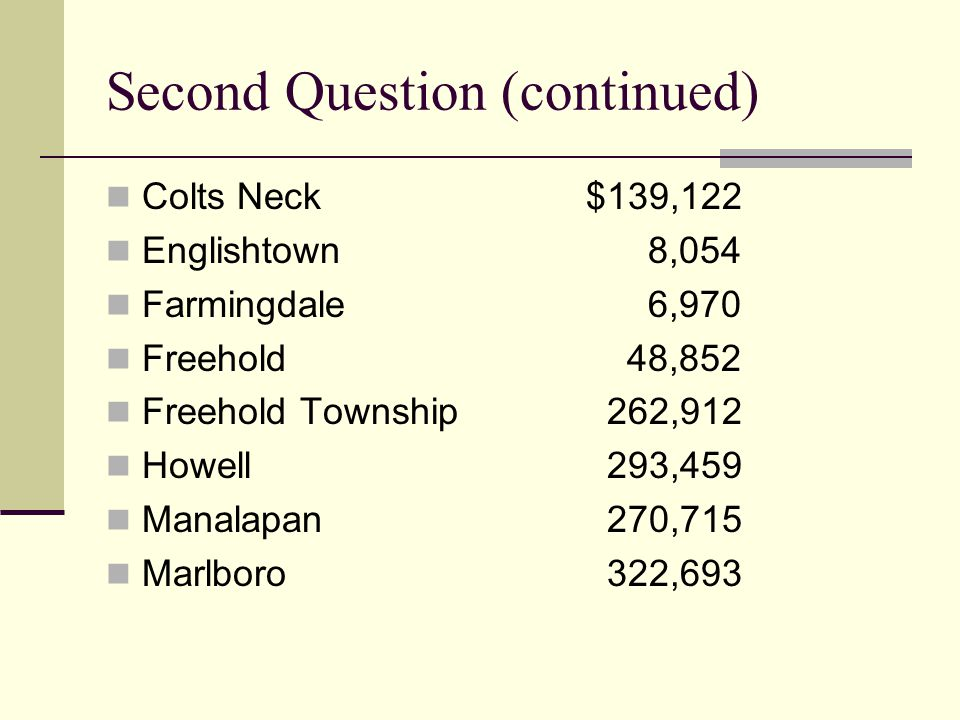 Second Question (continued) Colts Neck$139,122 Englishtown 8,054 Farmingdale 6,970 Freehold 48,852 Freehold Township 262,912 Howell 293,459 Manalapan 270,715 Marlboro 322,693