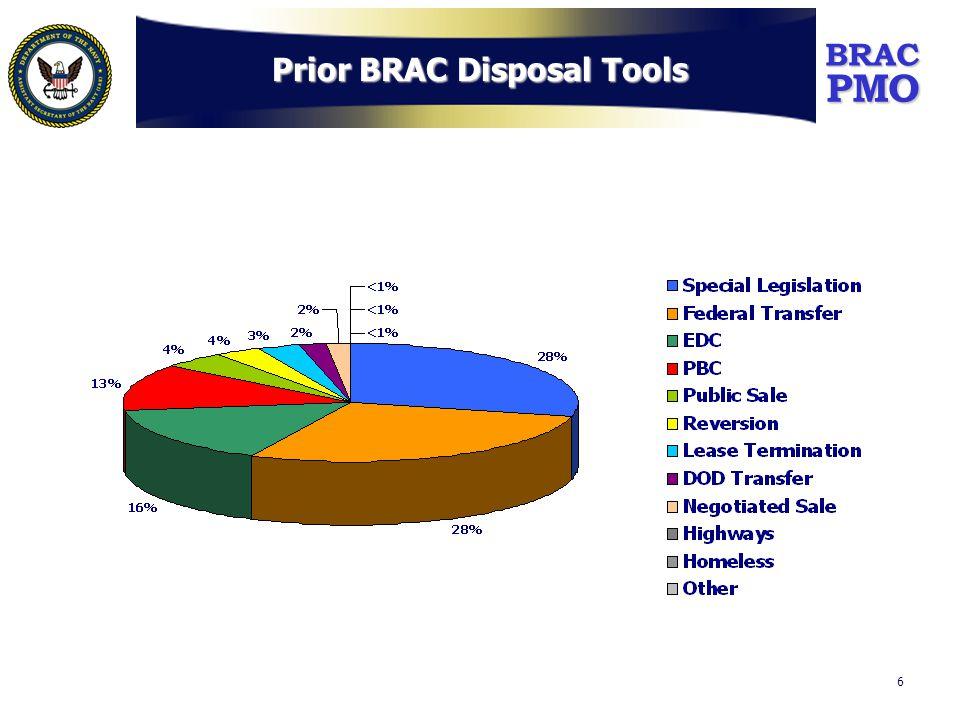 PMOBRAC 6 Prior BRAC Disposal Tools